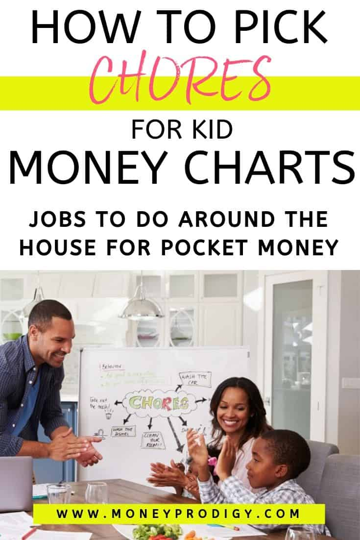 "young family choosing chores, text overlay ""how to pick chores for kid money charts"""
