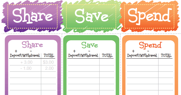 screenshot of kids save spend share printable