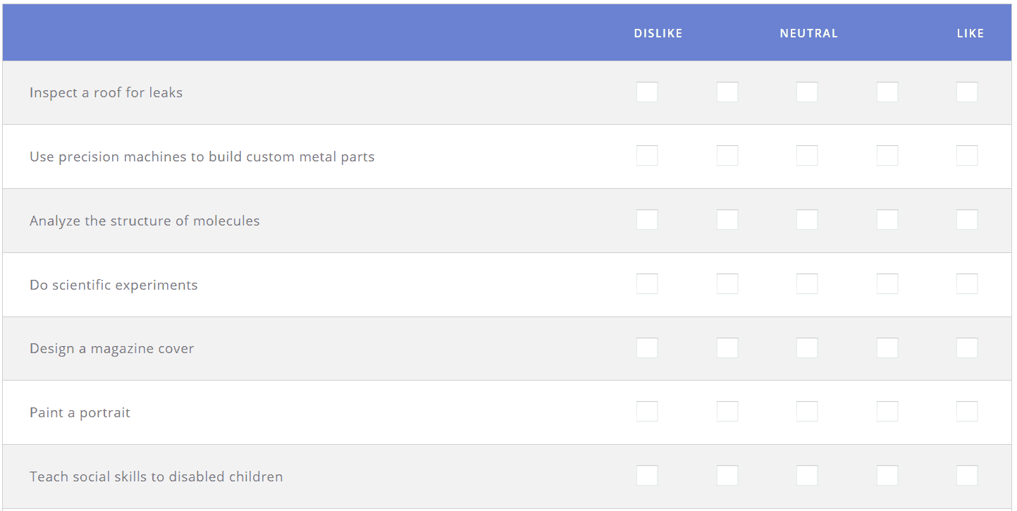 screenshot of Truity's career assessment test for students
