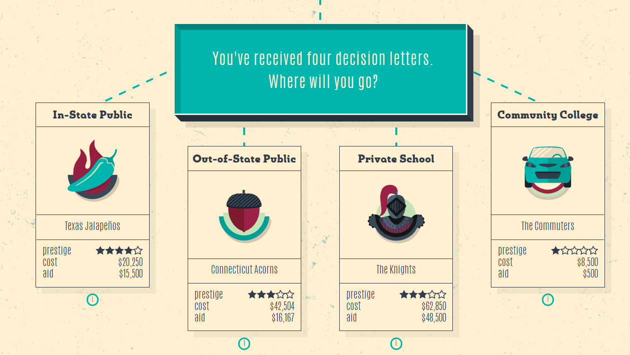 screenshot of Payback free financial literacy game for students