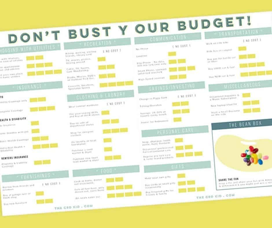 screenshot of the bean game for budgeting - Don't Bust Your Budget