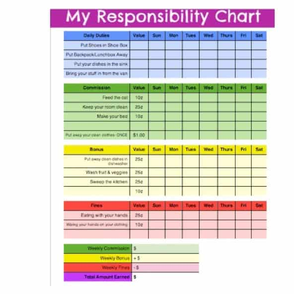 screenshot of responsibility chore chart editable in word