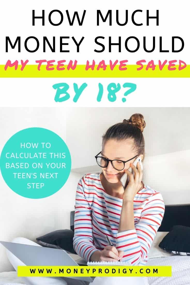 """teen girl with phone and notepad on bed, text overlay """"how much money should my teen have saved by 18?"""