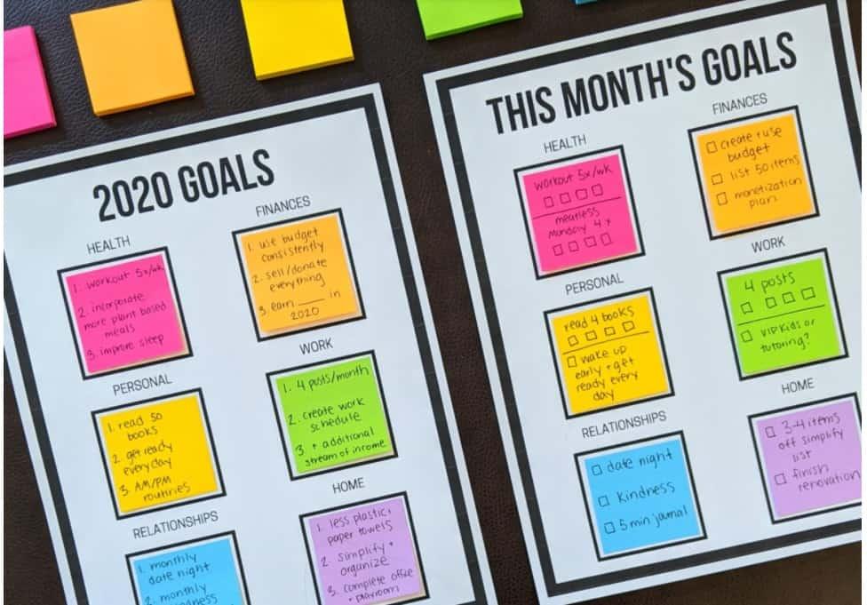 screenshot of Post-It Note goal setting worksheet
