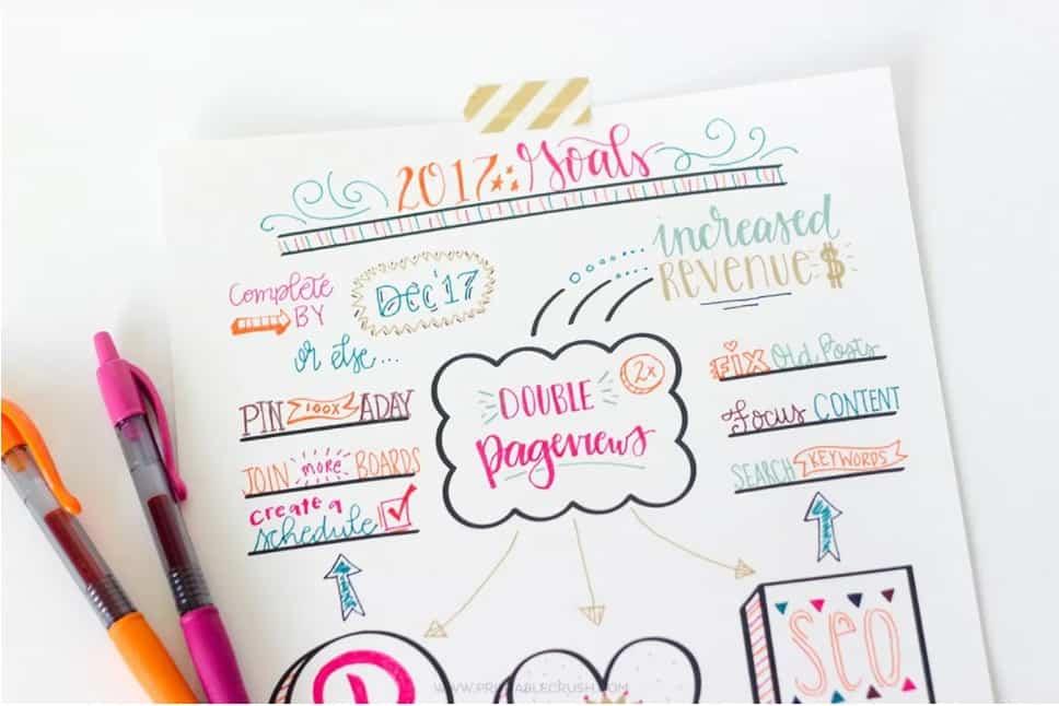 screenshot of simple brainstorm worksheet for kids