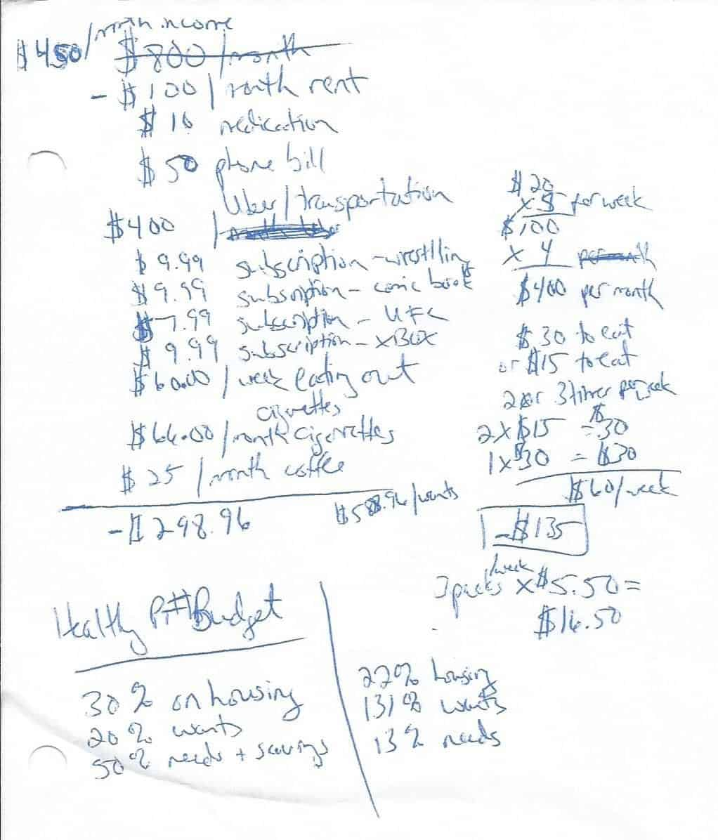 handwritten budget for an 18 year old making $450/month